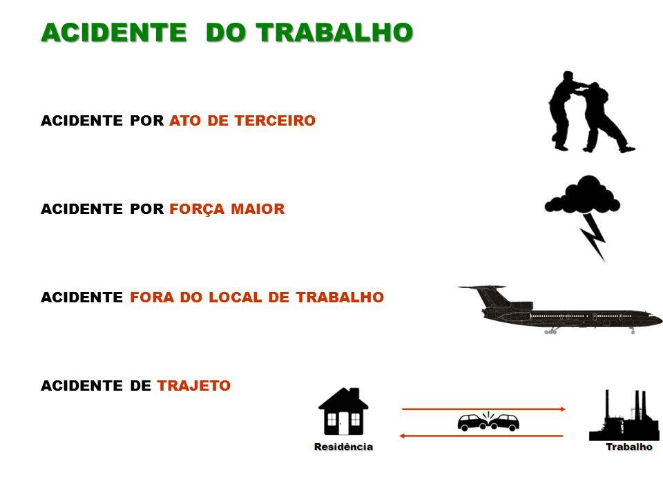 ACIDENTE DO TRABALHO ACIDENTE POR ATO DE TERCEIRO