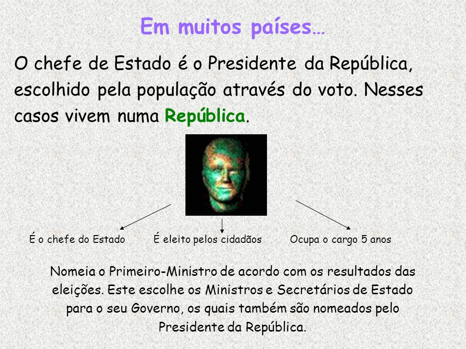Em muitos países… O chefe de Estado é o Presidente da República,