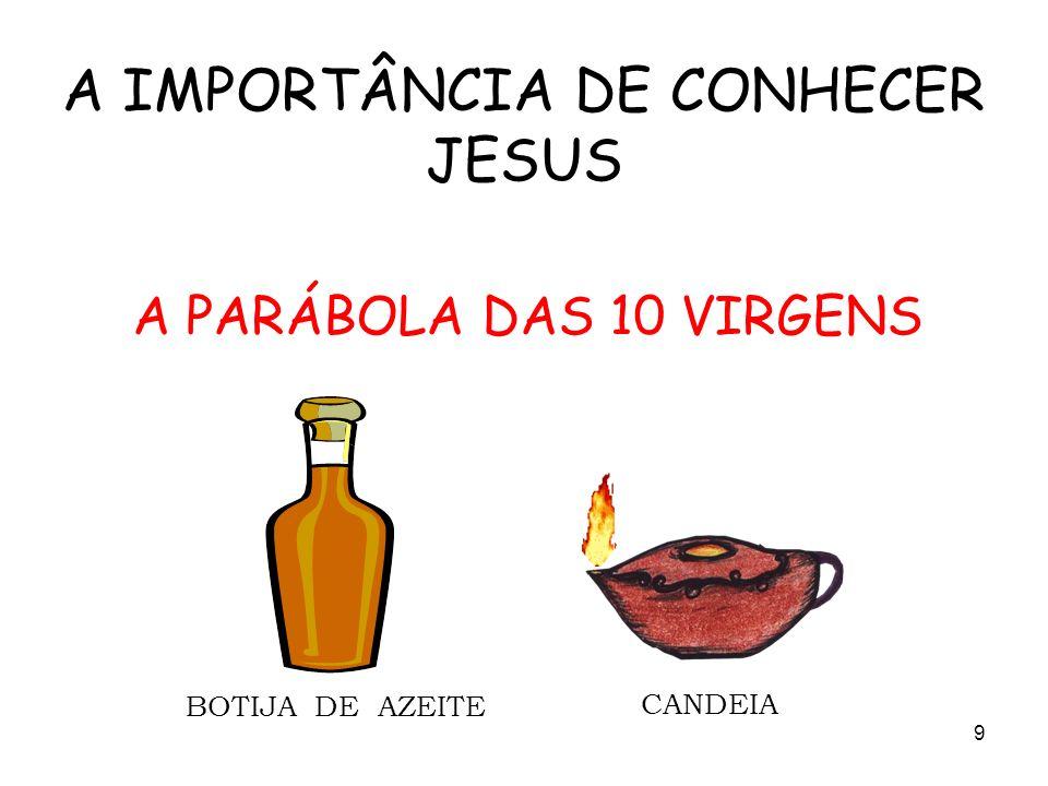 A IMPORTÂNCIA DE CONHECER JESUS