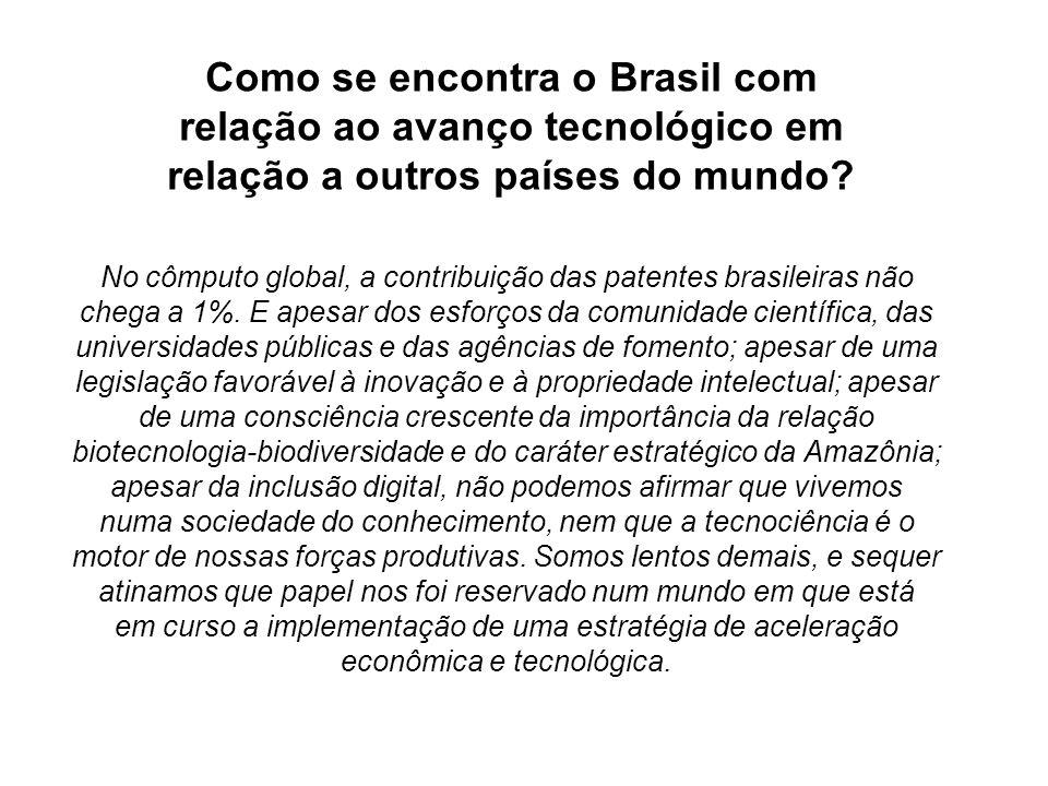 Como se encontra o Brasil com relação ao avanço tecnológico em relação a outros países do mundo
