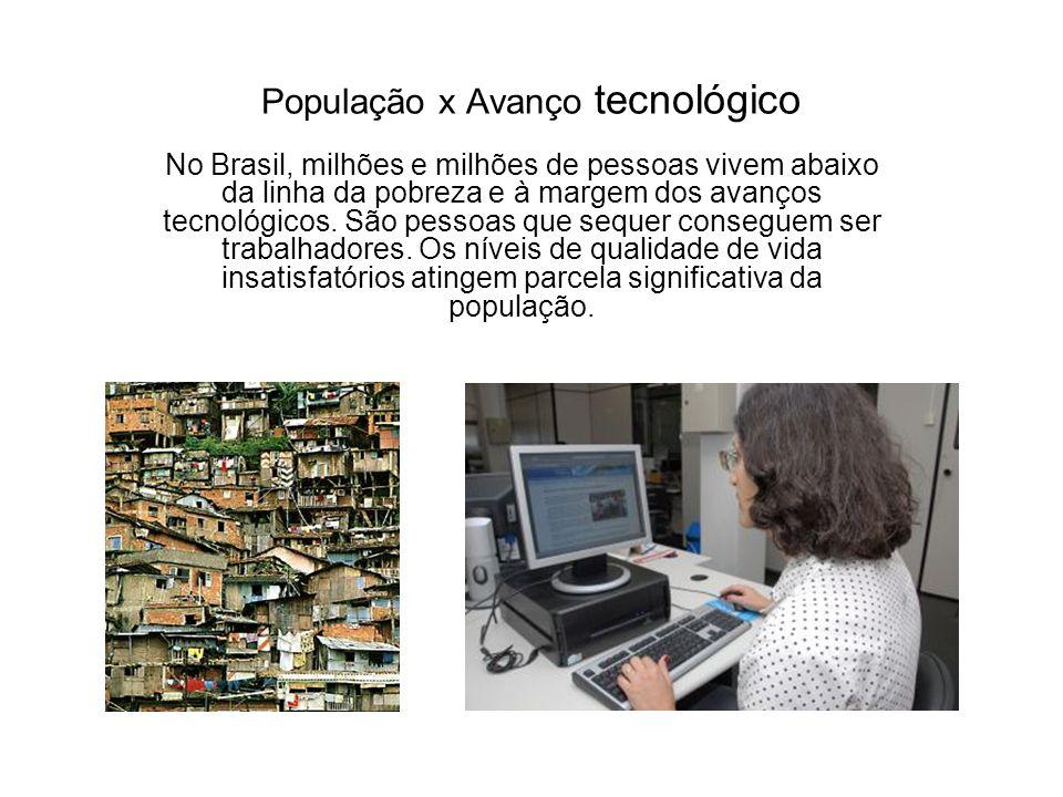 População x Avanço tecnológico