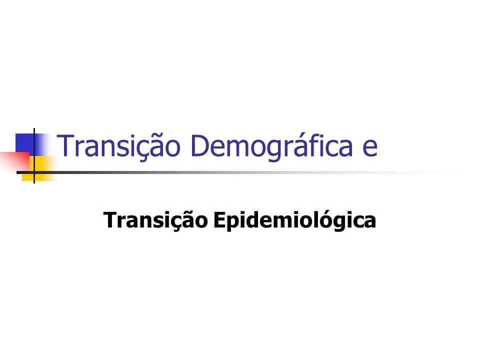 Transição Demográfica e