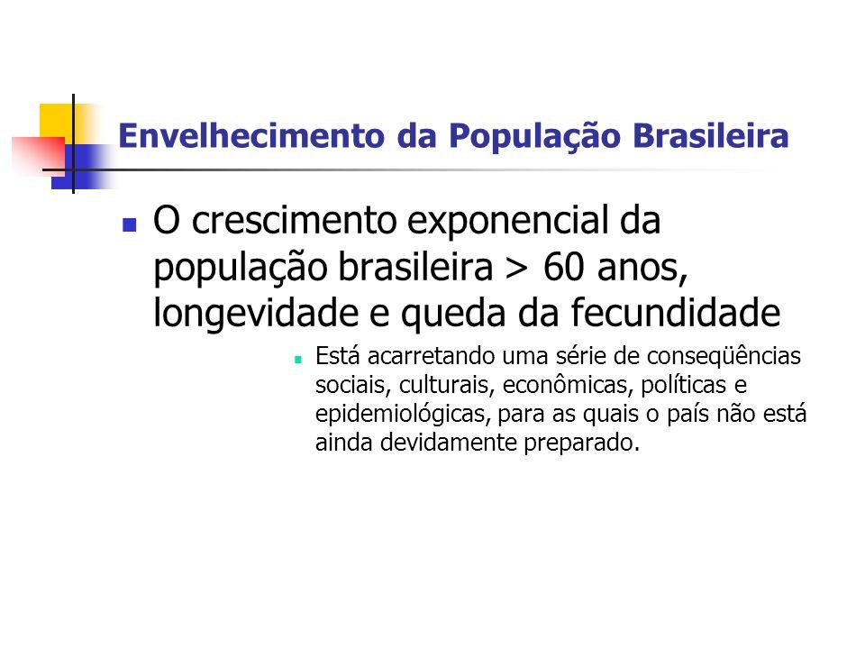 Envelhecimento da População Brasileira