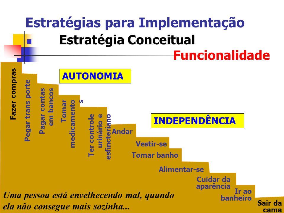 Estratégias para Implementação