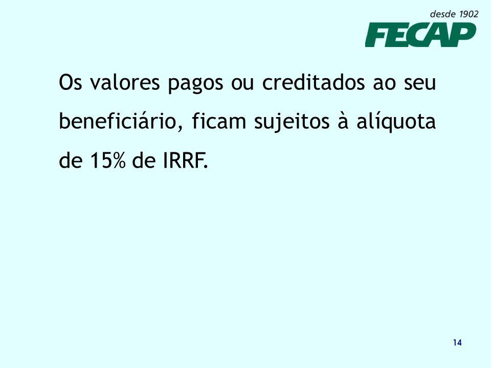 Os valores pagos ou creditados ao seu beneficiário, ficam sujeitos à alíquota de 15% de IRRF.