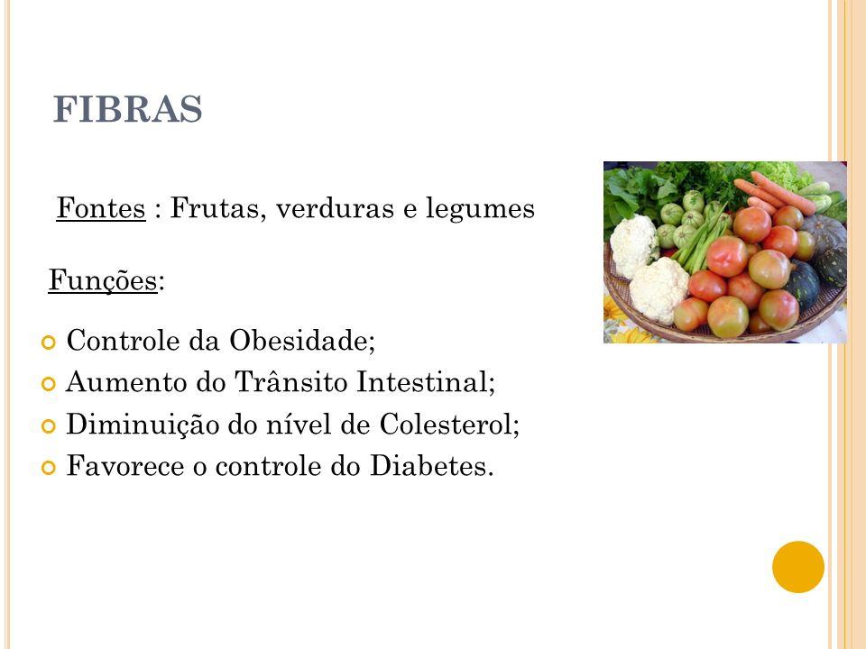 FIBRAS Fontes : Frutas, verduras e legumes Funções: