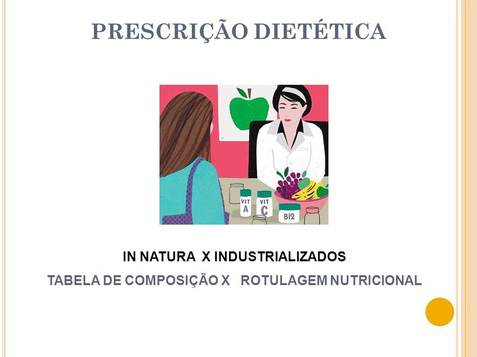 PRESCRIÇÃO DIETÉTICA IN NATURA X INDUSTRIALIZADOS