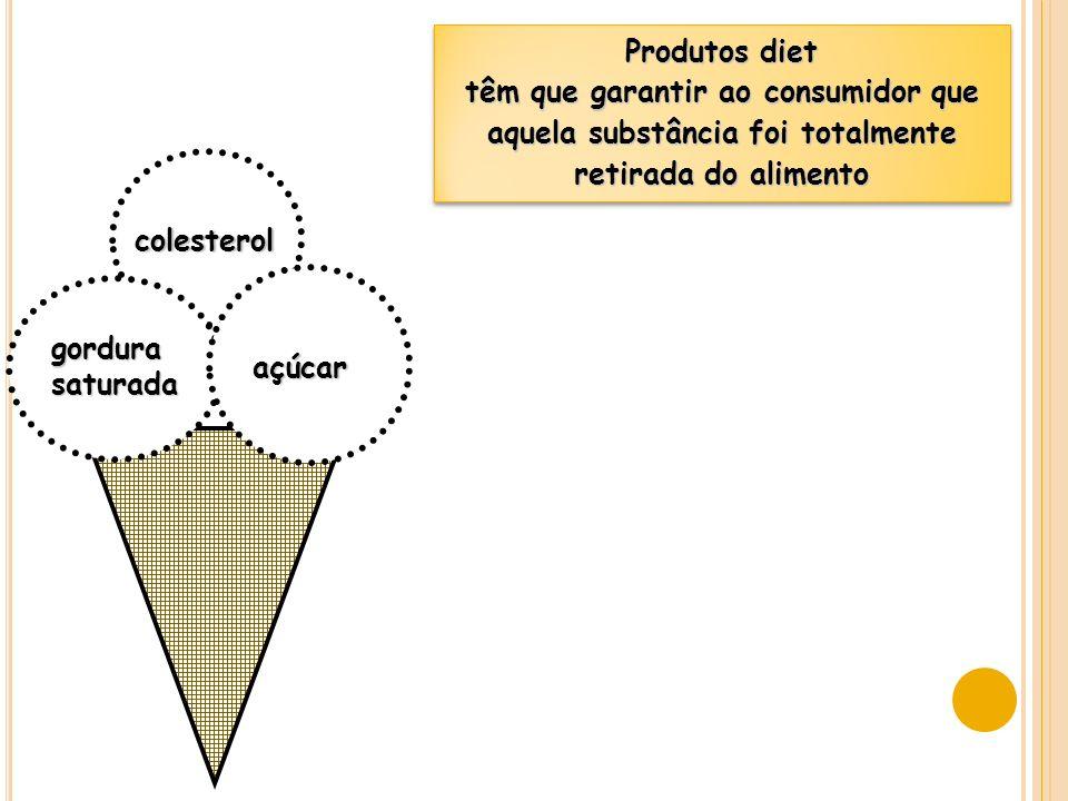 Produtos diet têm que garantir ao consumidor que aquela substância foi totalmente retirada do alimento.