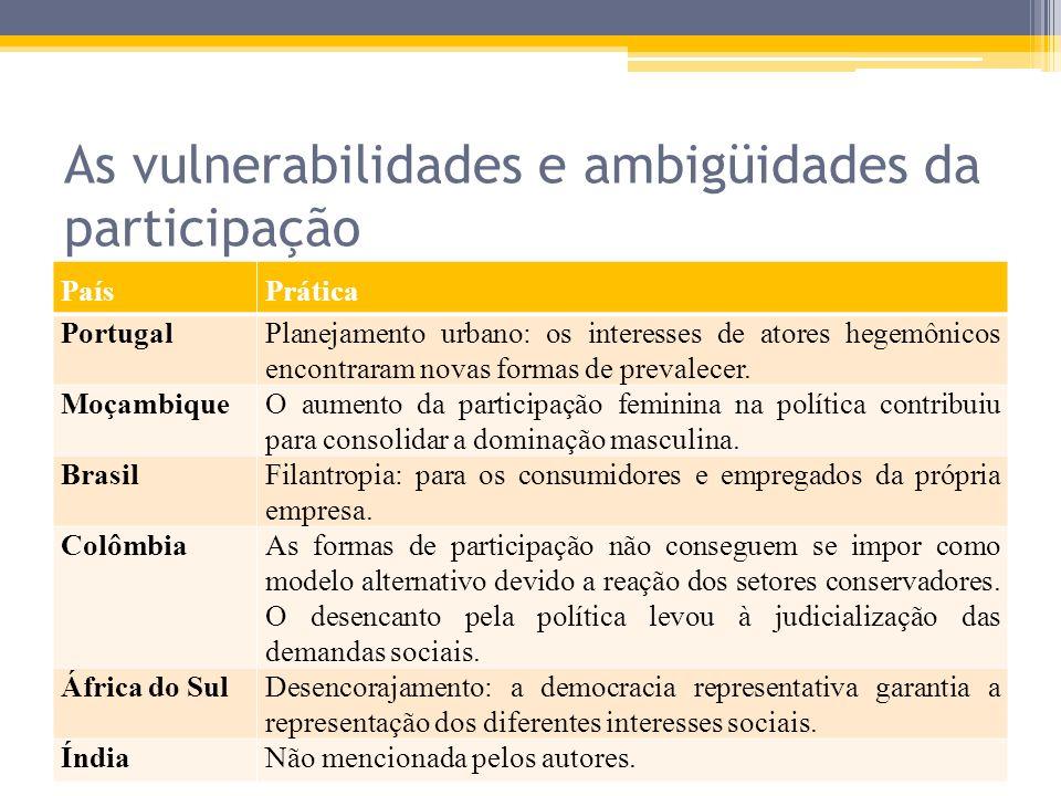 As vulnerabilidades e ambigüidades da participação