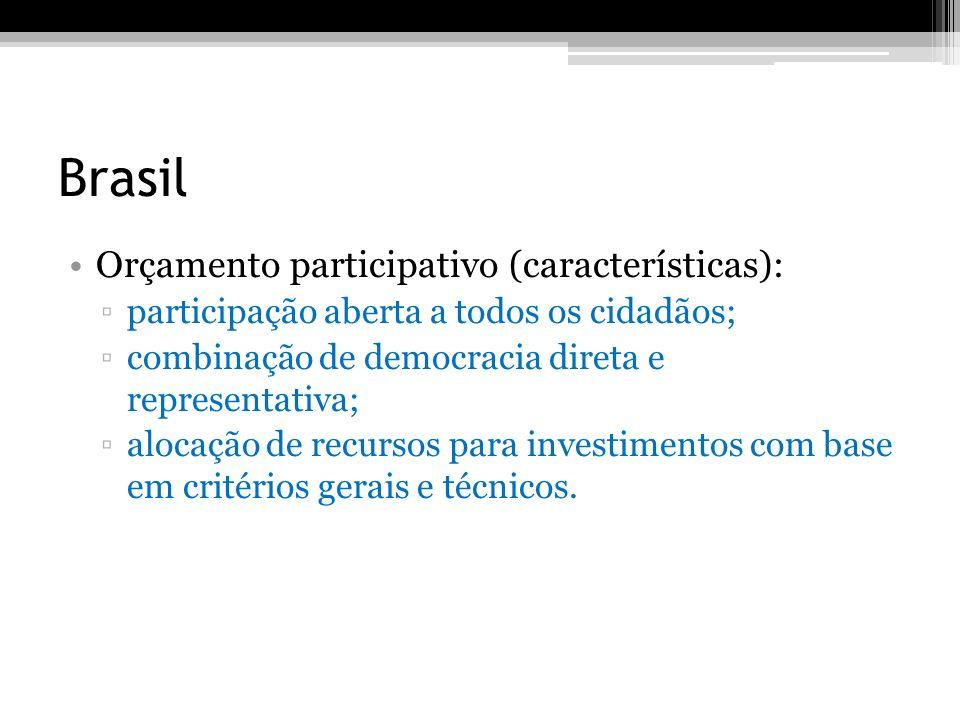 Brasil Orçamento participativo (características):