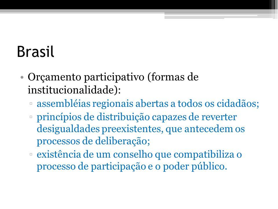 Brasil Orçamento participativo (formas de institucionalidade):