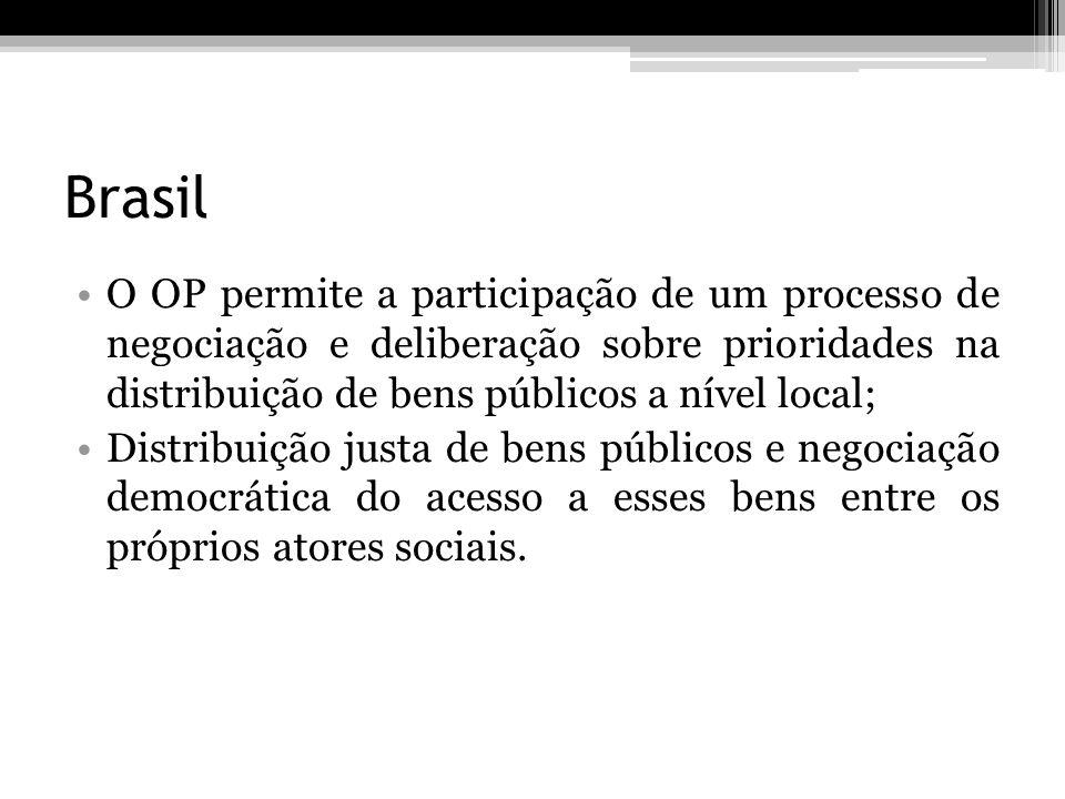 Brasil O OP permite a participação de um processo de negociação e deliberação sobre prioridades na distribuição de bens públicos a nível local;