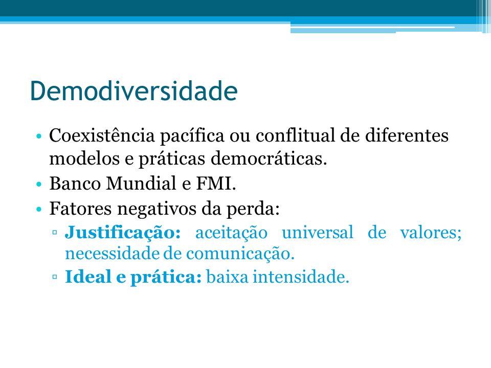 Demodiversidade Coexistência pacífica ou conflitual de diferentes modelos e práticas democráticas.