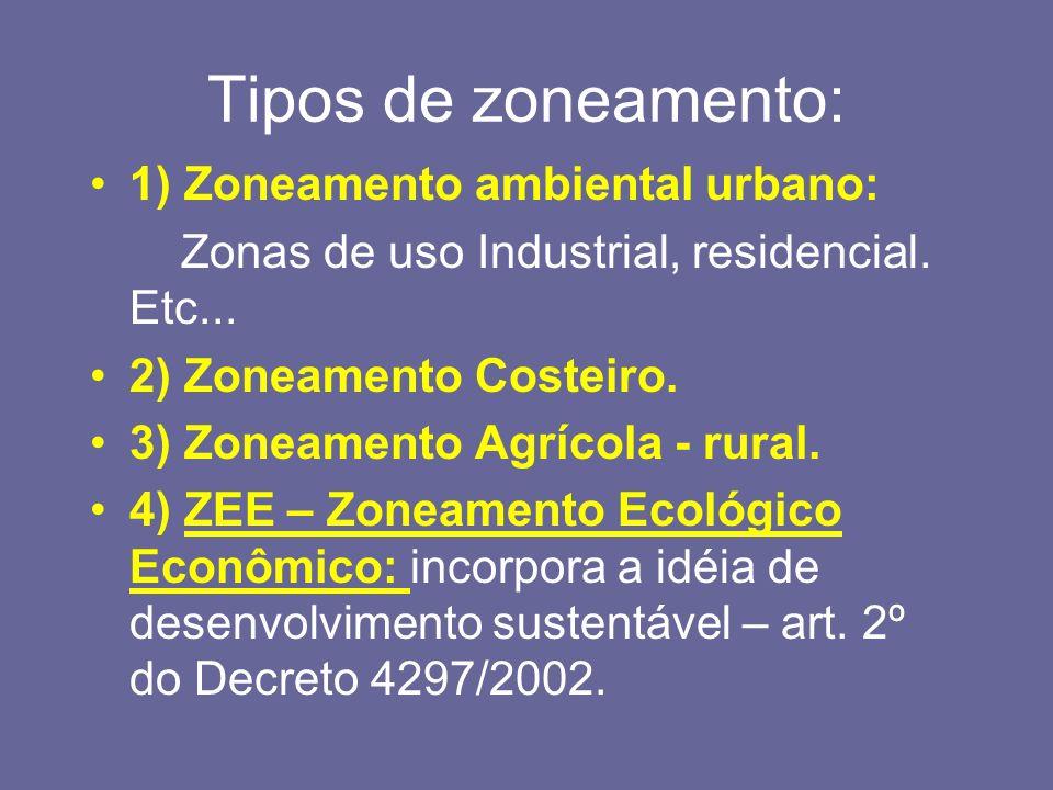Tipos de zoneamento: 1) Zoneamento ambiental urbano: