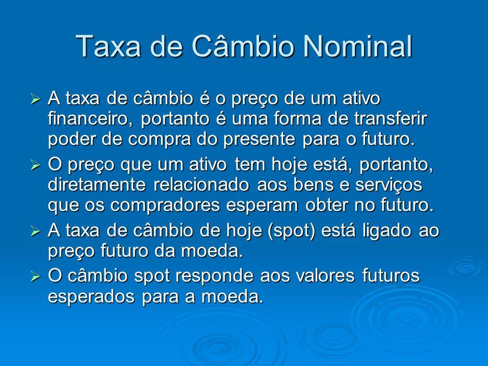 Taxa de Câmbio Nominal