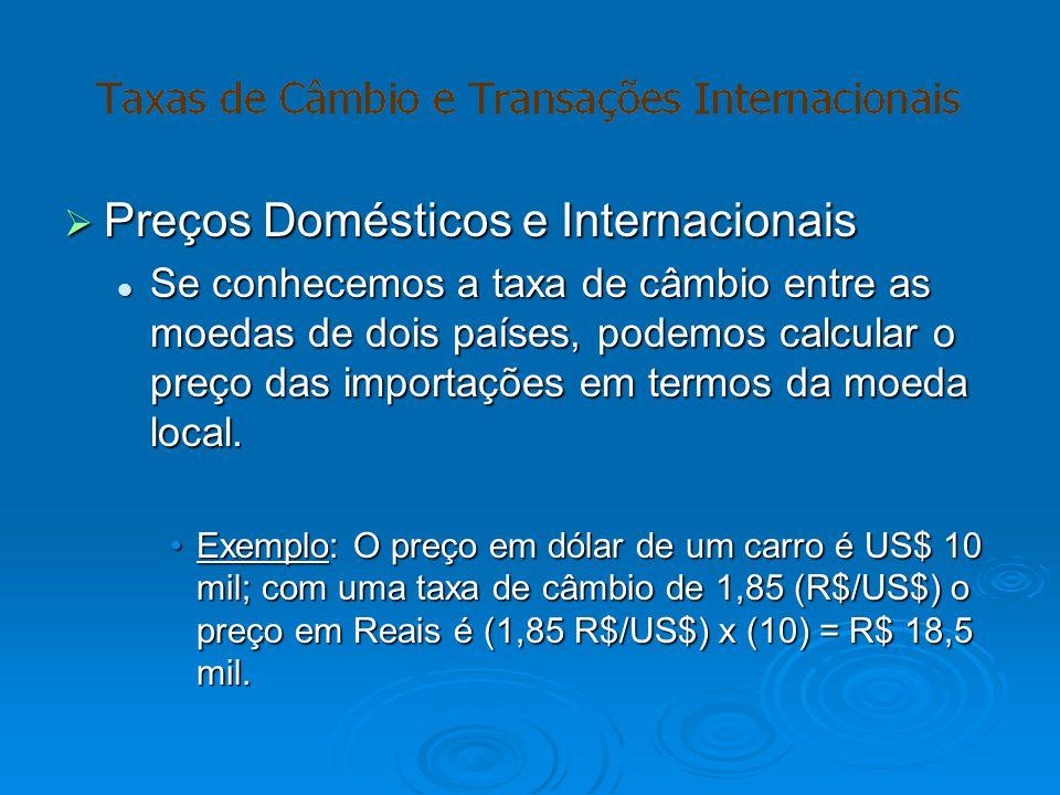 Preços Domésticos e Internacionais