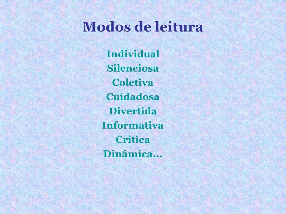 Modos de leitura Individual Silenciosa Coletiva Cuidadosa Divertida