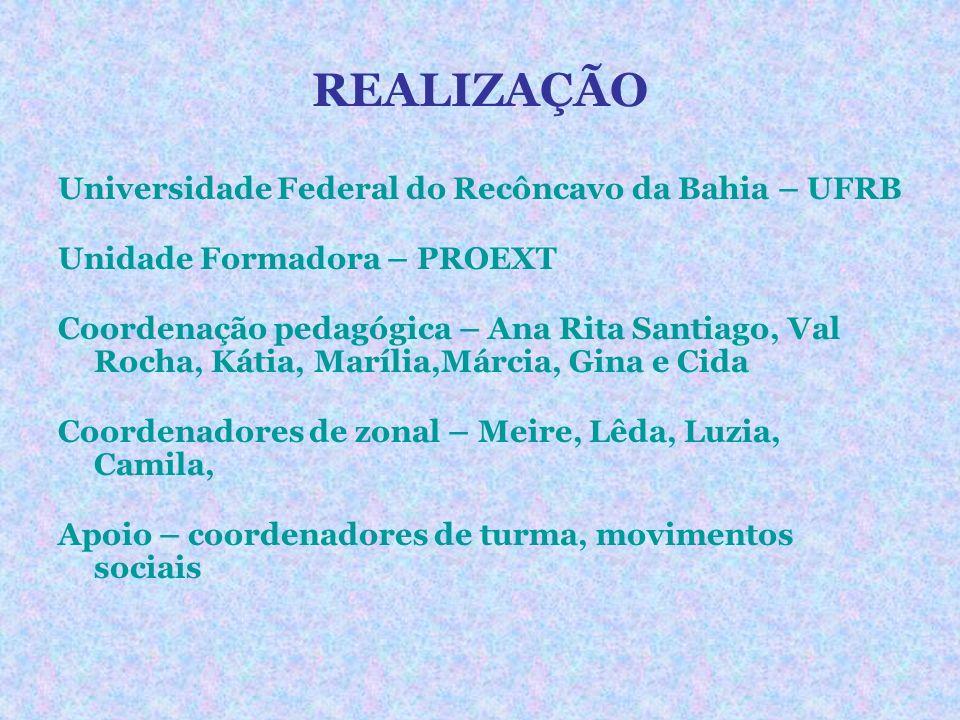 REALIZAÇÃO Universidade Federal do Recôncavo da Bahia – UFRB