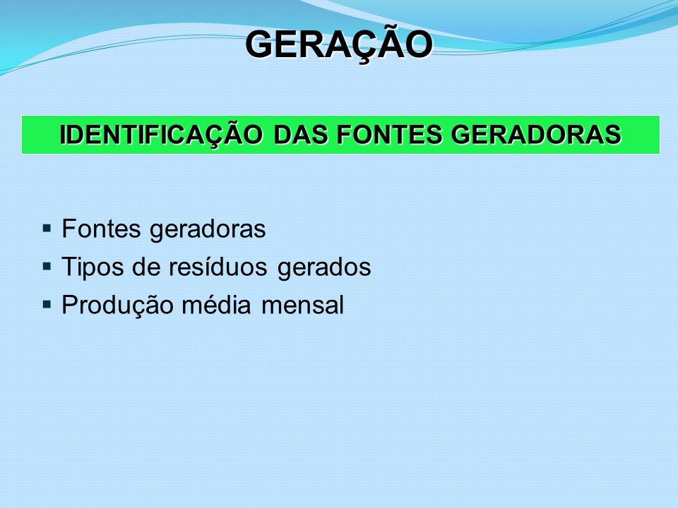 IDENTIFICAÇÃO DAS FONTES GERADORAS