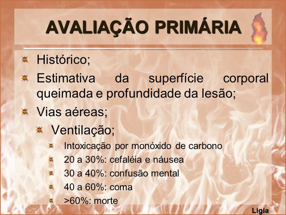 AVALIAÇÃO PRIMÁRIA Histórico;