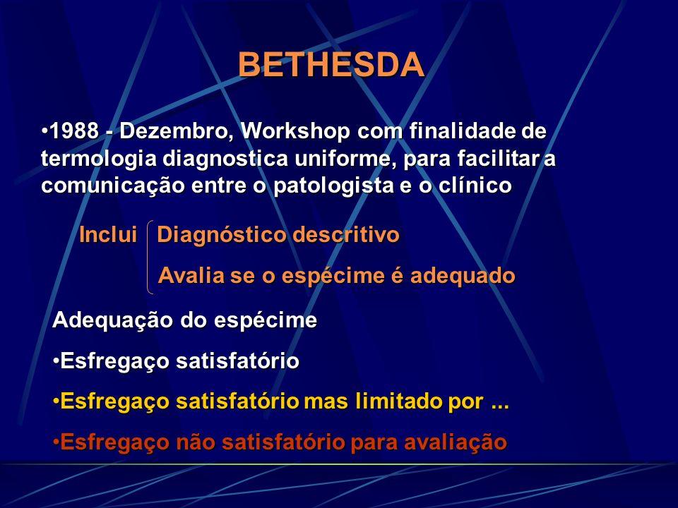 BETHESDA 1988 - Dezembro, Workshop com finalidade de termologia diagnostica uniforme, para facilitar a comunicação entre o patologista e o clínico.