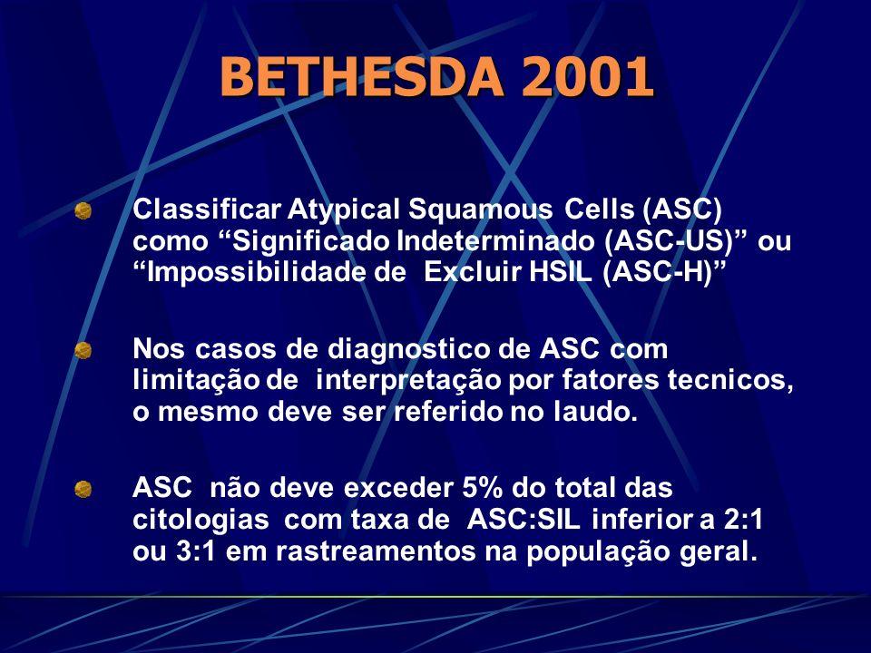 BETHESDA 2001Classificar Atypical Squamous Cells (ASC) como Significado Indeterminado (ASC-US) ou Impossibilidade de Excluir HSIL (ASC-H)
