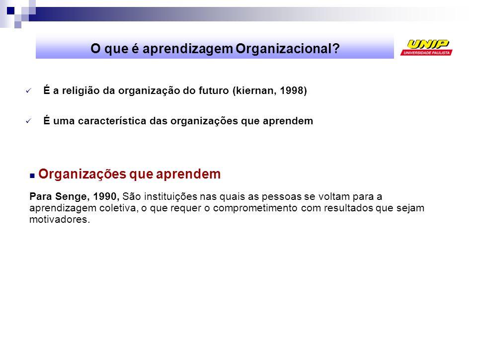 O que é aprendizagem Organizacional