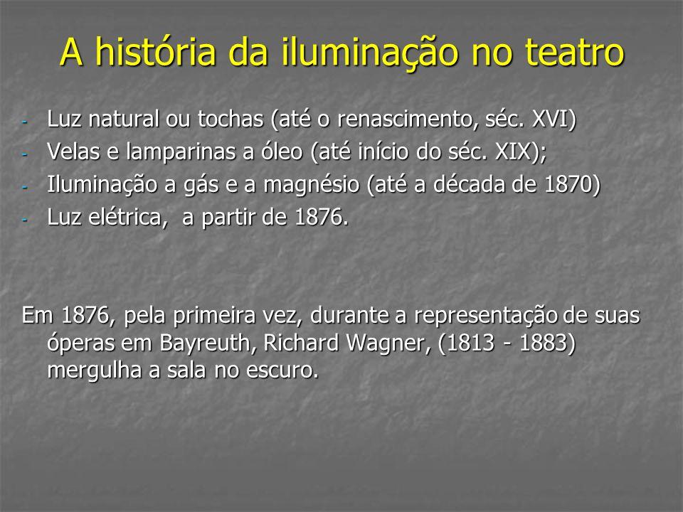 A história da iluminação no teatro