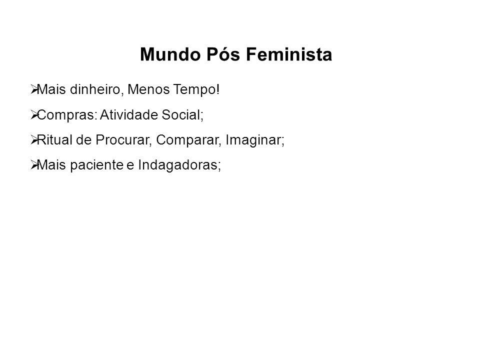 Mundo Pós Feminista Mais dinheiro, Menos Tempo!