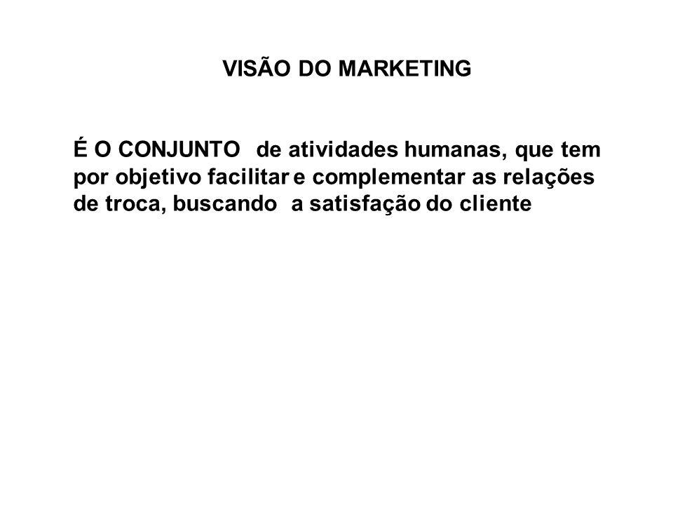 VISÃO DO MARKETING
