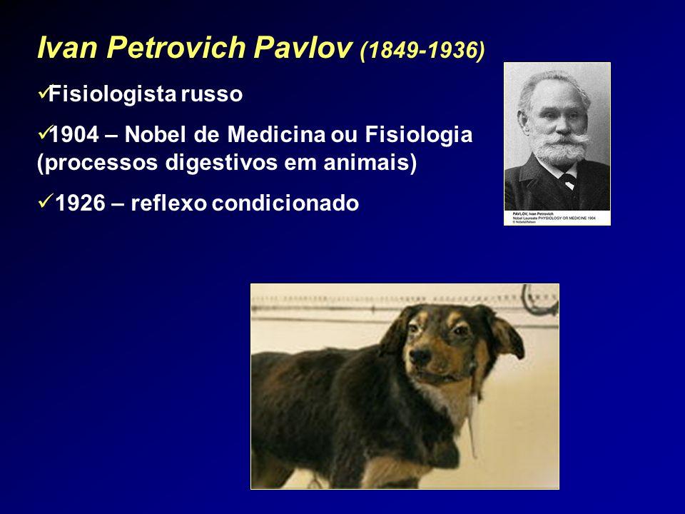 Ivan Petrovich Pavlov (1849-1936)
