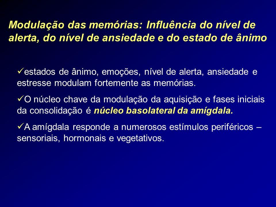 Modulação das memórias: Influência do nível de alerta, do nível de ansiedade e do estado de ânimo