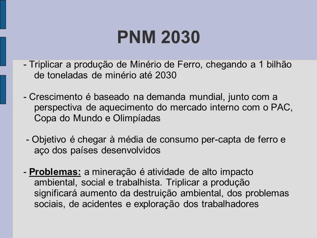 PNM 2030- Triplicar a produção de Minério de Ferro, chegando a 1 bilhão de toneladas de minério até 2030.