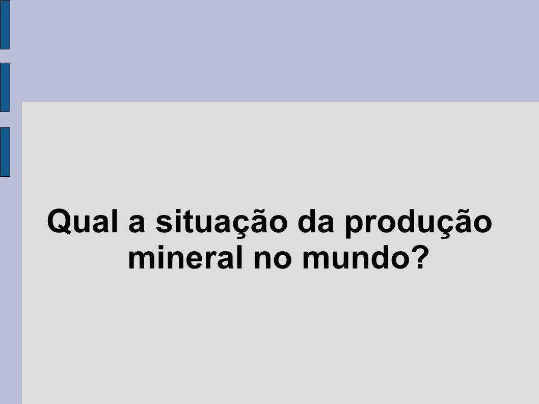 Qual a situação da produção mineral no mundo
