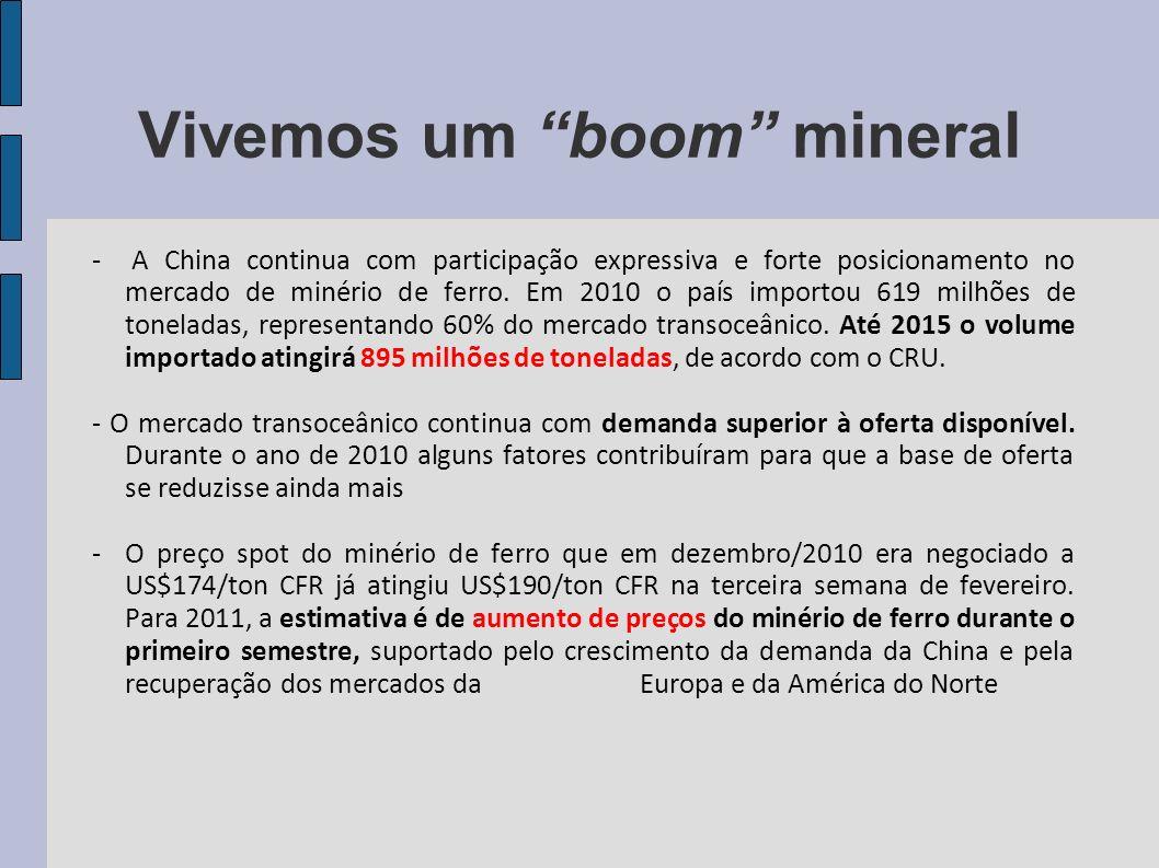 Vivemos um boom mineral