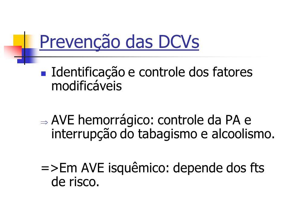 Prevenção das DCVs Identificação e controle dos fatores modificáveis