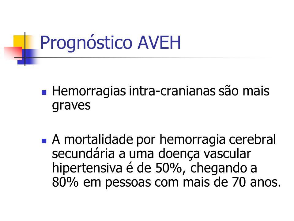 Prognóstico AVEH Hemorragias intra-cranianas são mais graves