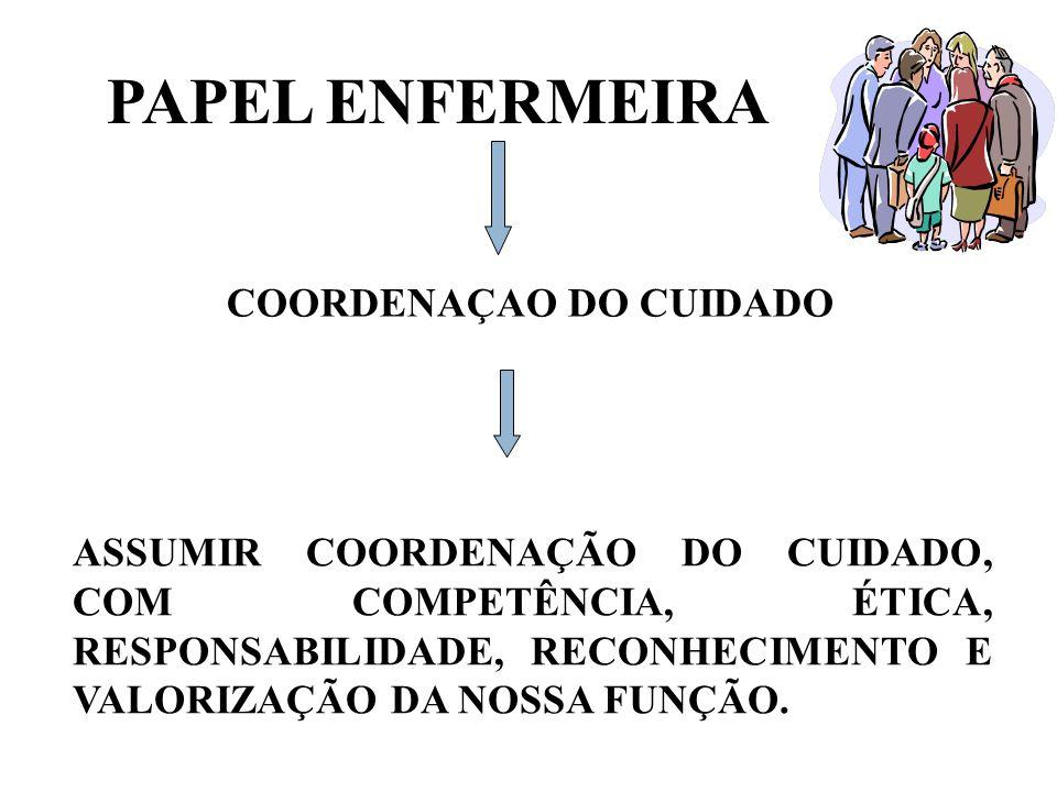 COORDENAÇAO DO CUIDADO