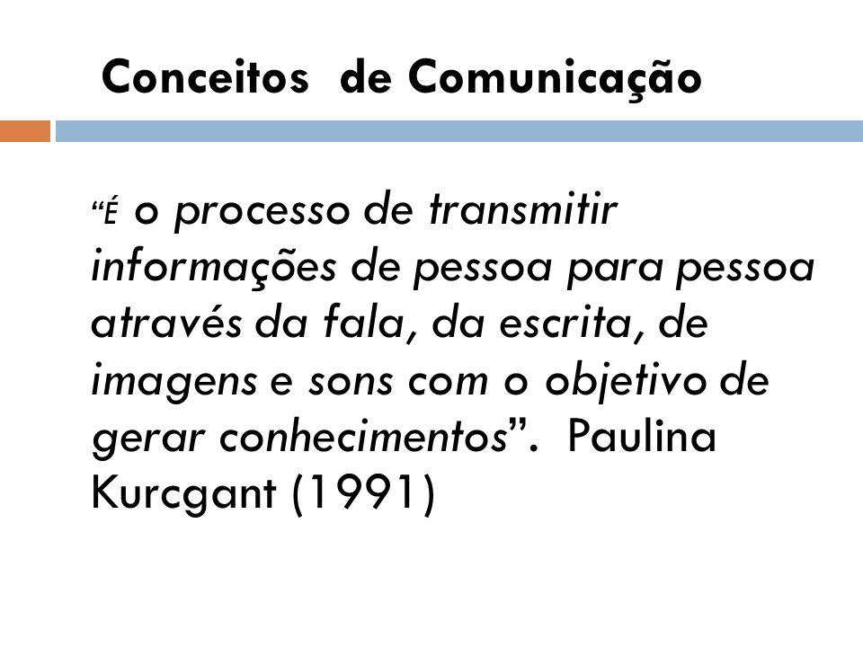 Conceitos de Comunicação É o processo de transmitir informações de pessoa para pessoa através da fala, da escrita, de imagens e sons com o objetivo de gerar conhecimentos .