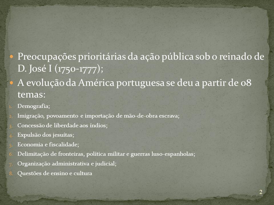 A evolução da América portuguesa se deu a partir de 08 temas: