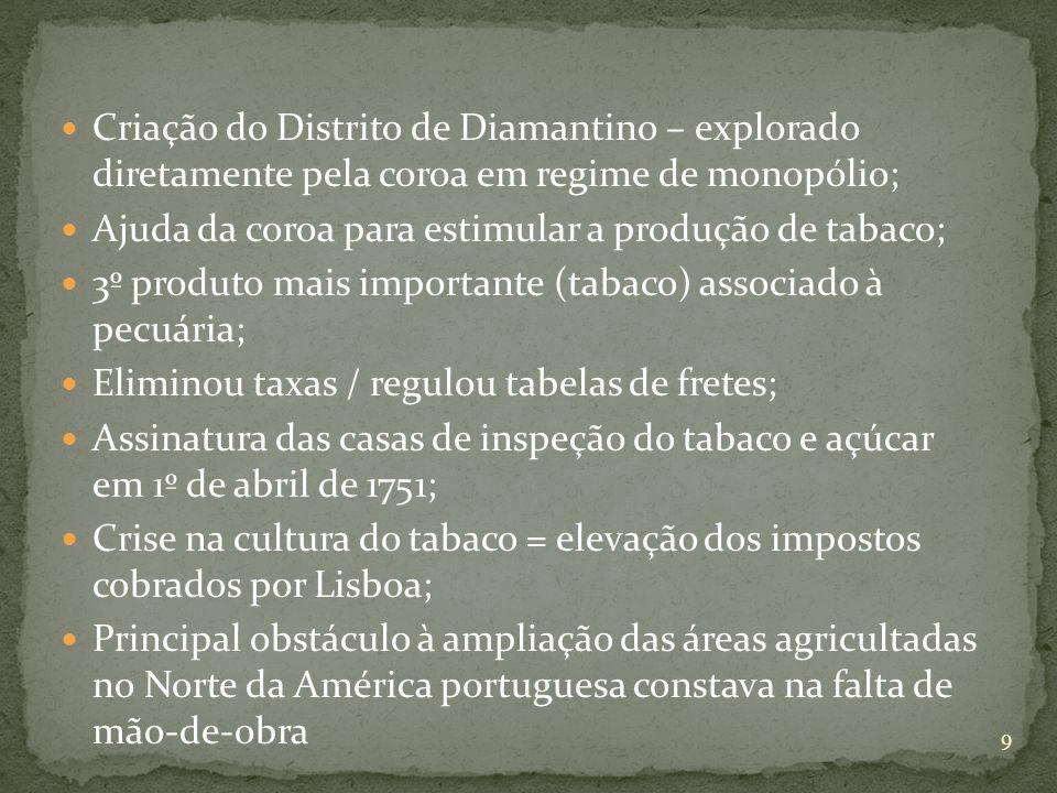 Ajuda da coroa para estimular a produção de tabaco;