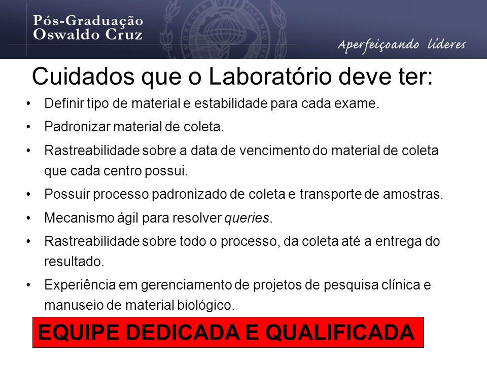 Cuidados que o Laboratório deve ter: