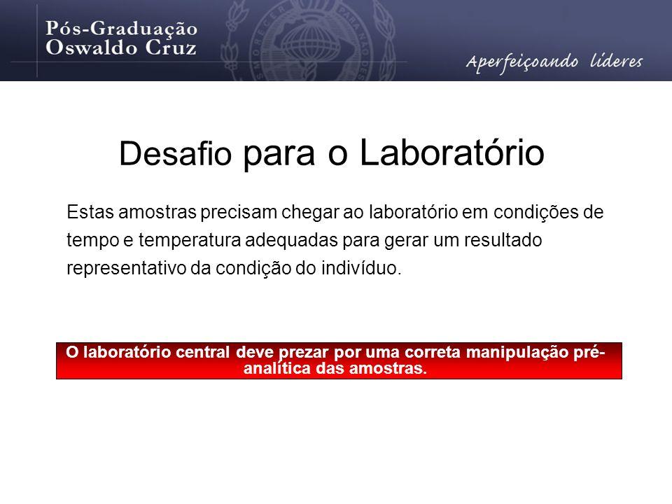 Desafio para o Laboratório
