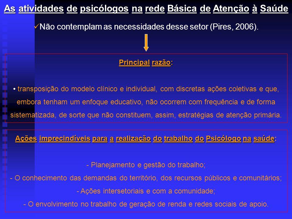 As atividades de psicólogos na rede Básica de Atenção à Saúde