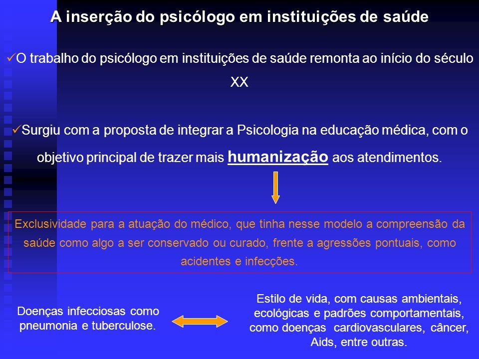 A inserção do psicólogo em instituições de saúde