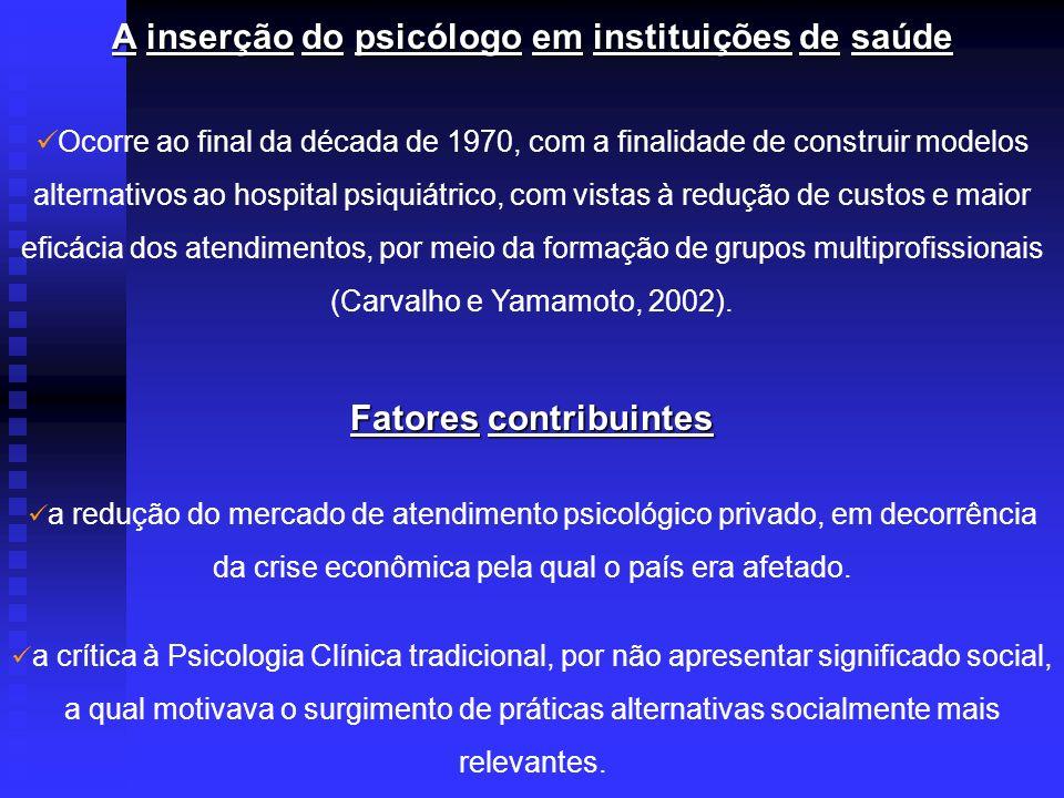 A inserção do psicólogo em instituições de saúde Fatores contribuintes