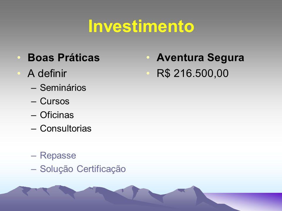 Investimento Boas Práticas A definir Aventura Segura R$ 216.500,00