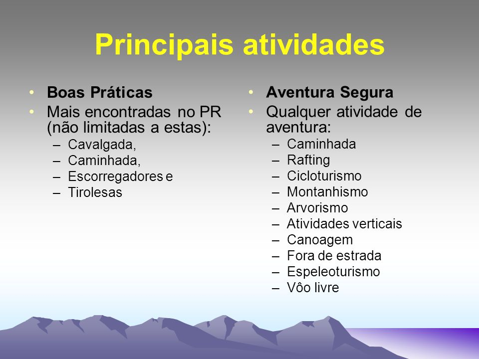 Principais atividades