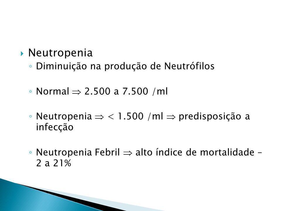 Neutropenia Diminuição na produção de Neutrófilos