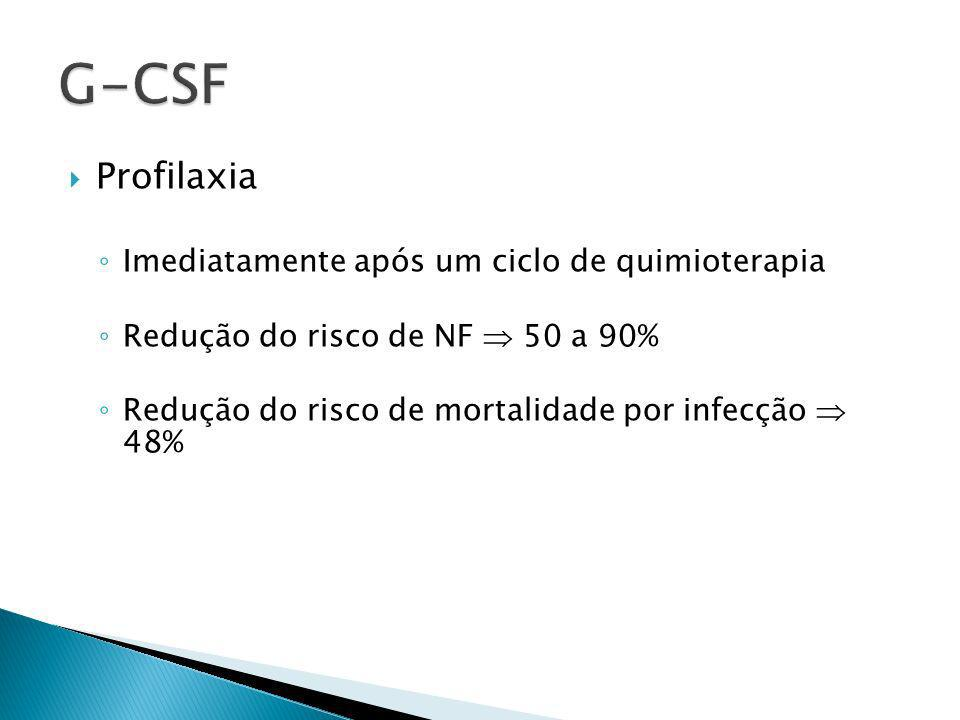 G-CSF Profilaxia Imediatamente após um ciclo de quimioterapia